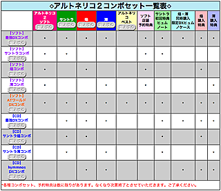 AT2 chart